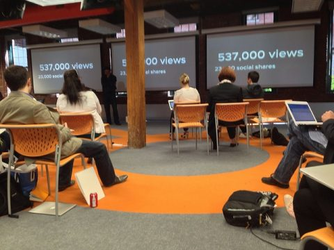 Hubspot marketing meeting